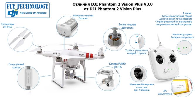 Отличия dji phantom и phantom 2 купить очки гуглес к dji в петрозаводск